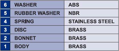 Brass Spring Check Valve Parts
