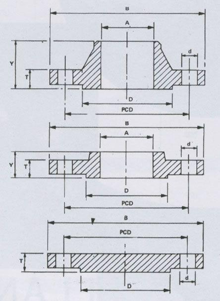 Flanges - Diagram