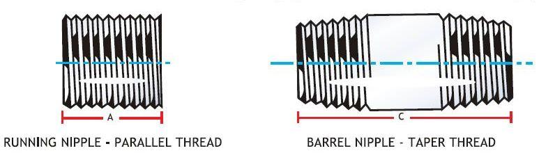 Running Nipple (Parallel Thread) and Barrel Nipple (Taper Thread