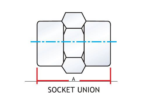 Socket Union