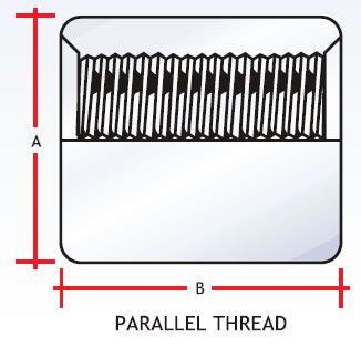 Parallel Thread
