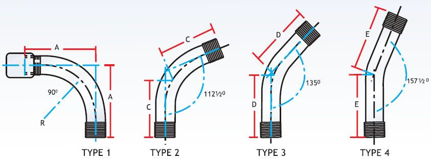 Bends and Springs Taper Threads